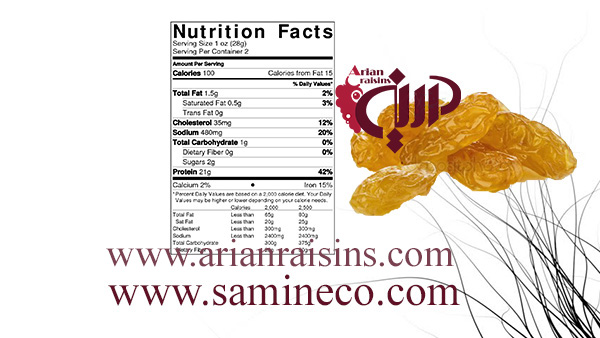 golden raisins nutrition